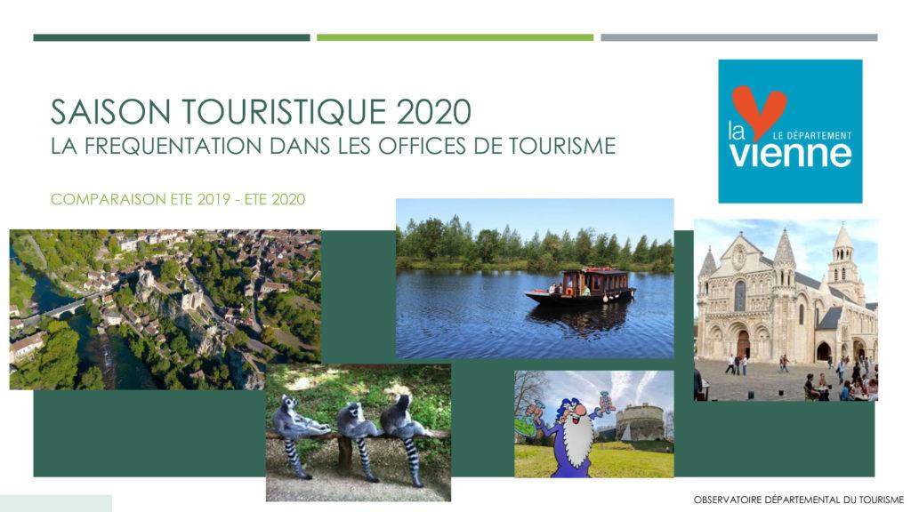 Bilan saison touristique OT 2020