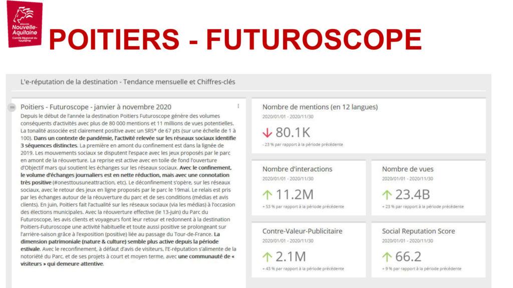 E-réputation destination Poitiers Futuroscope - janvier à novembre 2020